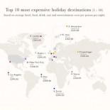 Ibiza ya es uno de los diez destinos turísticos más caros del mundo (y subiendo)